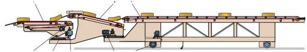 Конвейер для загрузки / разгрузки мешков в вагоны