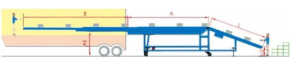 Телескопический ленточный конвейер